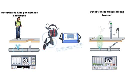bb - Détection et réparation de fuite