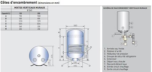 ch6 - Dépannage boiler