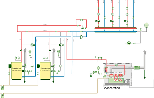 ch3 - Installation chaudière gaz et mazout